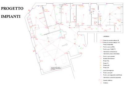 ristrutturazioni-ristrutturare-felici-lavori-in-casa-roma-progetto2